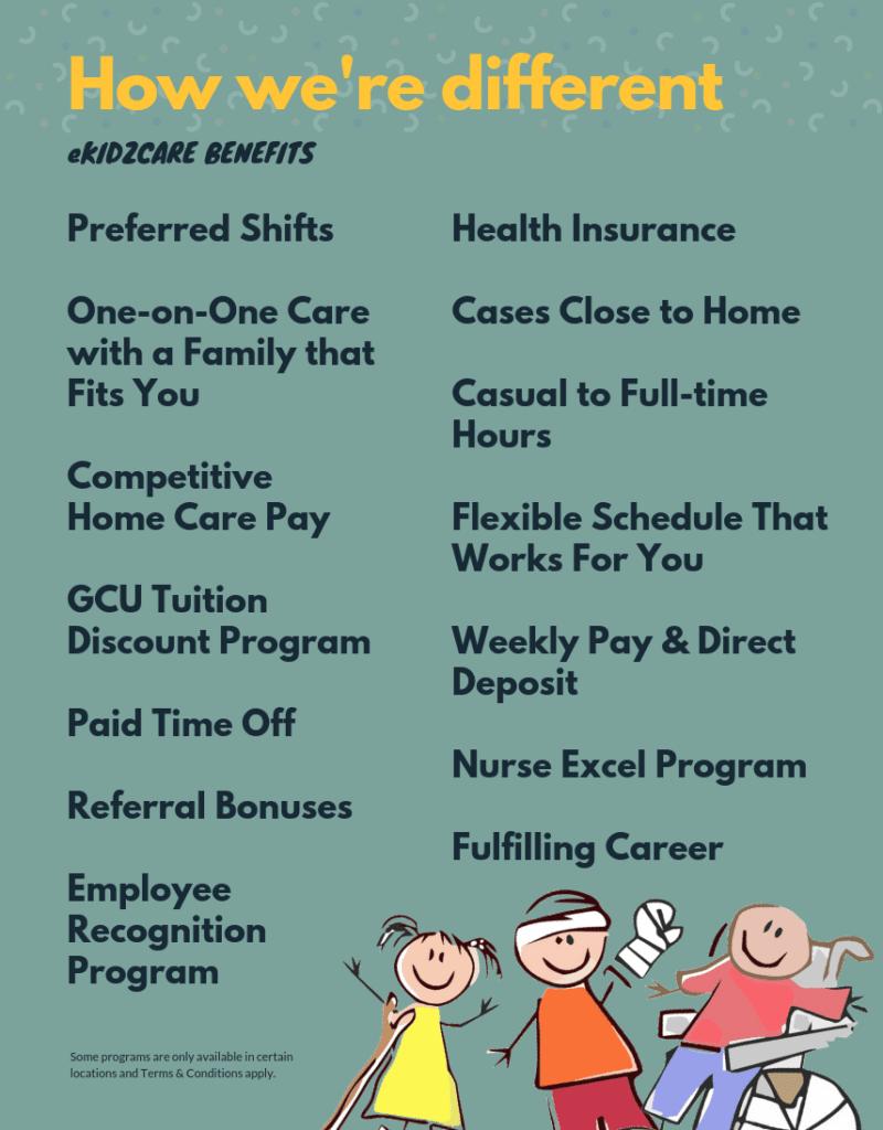 Nursing Jobs Ekidzcare